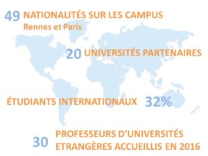 carte-chiffes-FR-statistiques-internationales