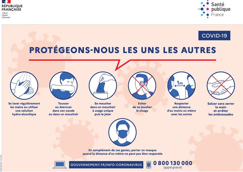 Gestes barrières - Santé publique France - juin 2020