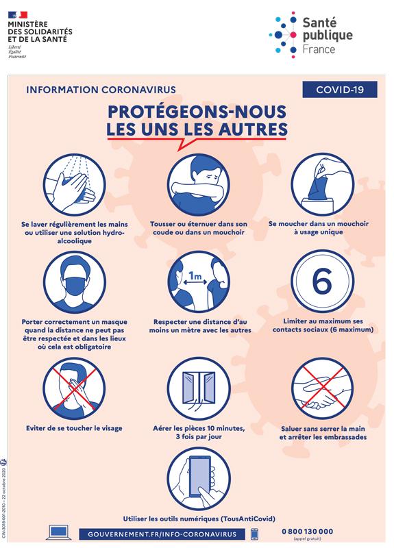 Mesures barrières par Santé Publique France - octobre 2020